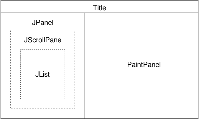 Examples Of Model View Controller Pattern