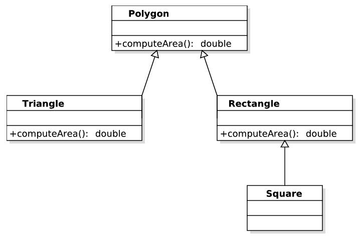 inheritance and polymorphism